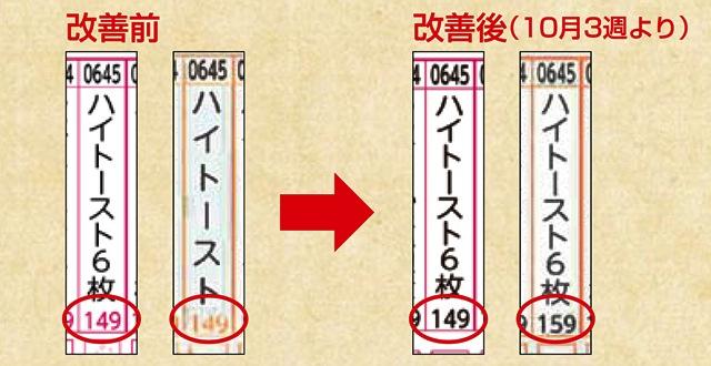 151027chuumonsho
