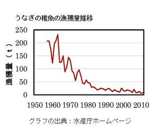 160909unagitigyo_hokakuryo.jpg