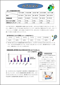 14_kakeibo_3men_8.jpg