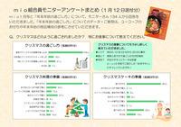 mio1月号 mioモニター誌面アンケート結果