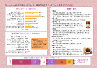 mio4月号 mioモニター誌面アンケート結果