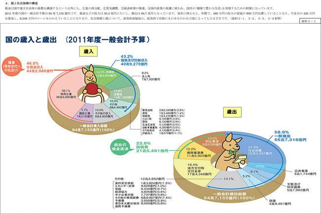 120730syakaihossho&zei-3-thumb-650x434-30386.jpg