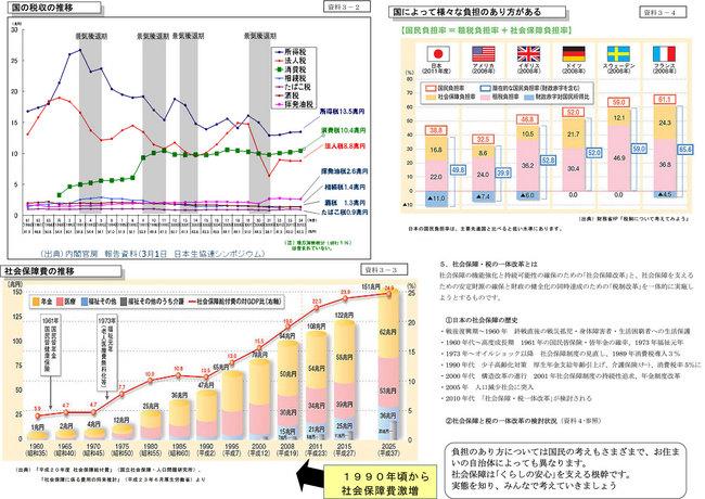 120730syakaihossho&zei-4-thumb-650x460-30389.jpg