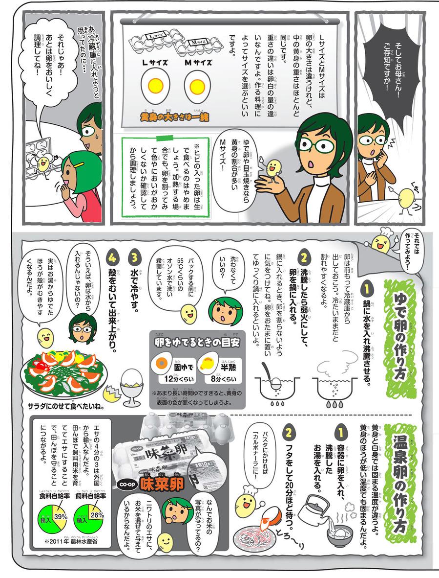 ヒヨコになるのは卵のどこ?