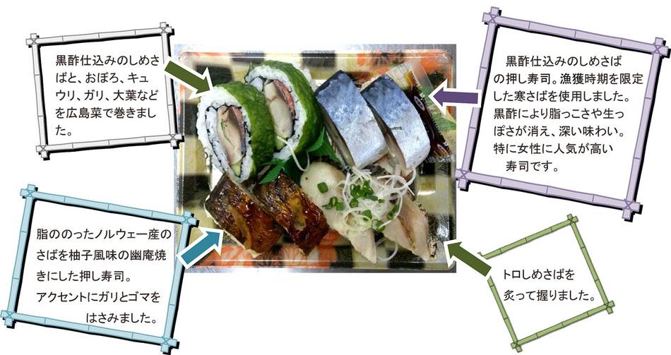 <4種類の寿司の仕様について>