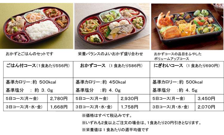 夕食宅配「マイシィ」の選べるコース