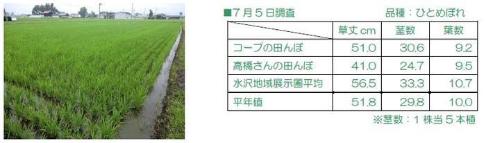 http://www.ucoop.or.jp/shouhin/shoku_shokuryo/sanchi/assets_c/2013/08/130705chousa-thumb-700x206-44720.jpg