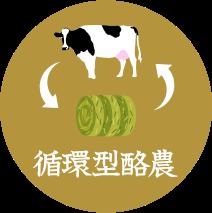 循環型酪農